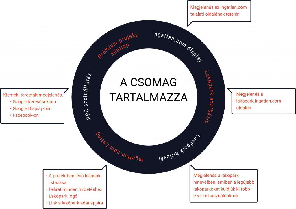 Lakopark_infografika_17.02.24